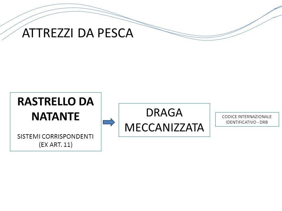 ATTREZZI DA PESCA CODICE INTERNAZIONALE IDENTIFICATIVO - DRB RASTRELLO DA NATANTE SISTEMI CORRISPONDENTI (EX ART. 11) DRAGA MECCANIZZATA