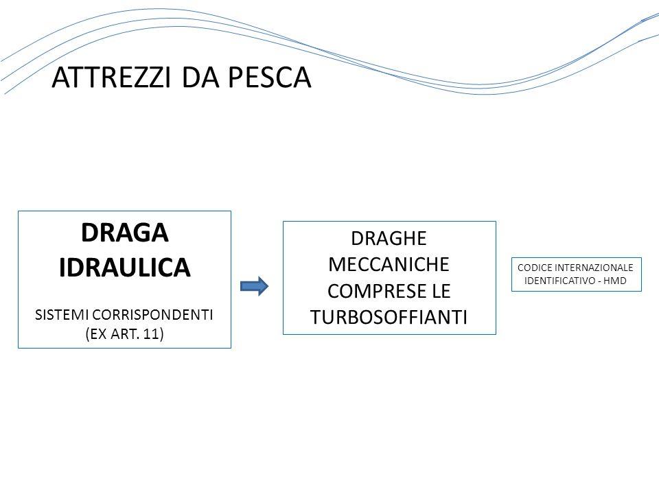 ATTREZZI DA PESCA CODICE INTERNAZIONALE IDENTIFICATIVO - HMD DRAGA IDRAULICA SISTEMI CORRISPONDENTI (EX ART. 11) DRAGHE MECCANICHE COMPRESE LE TURBOSO