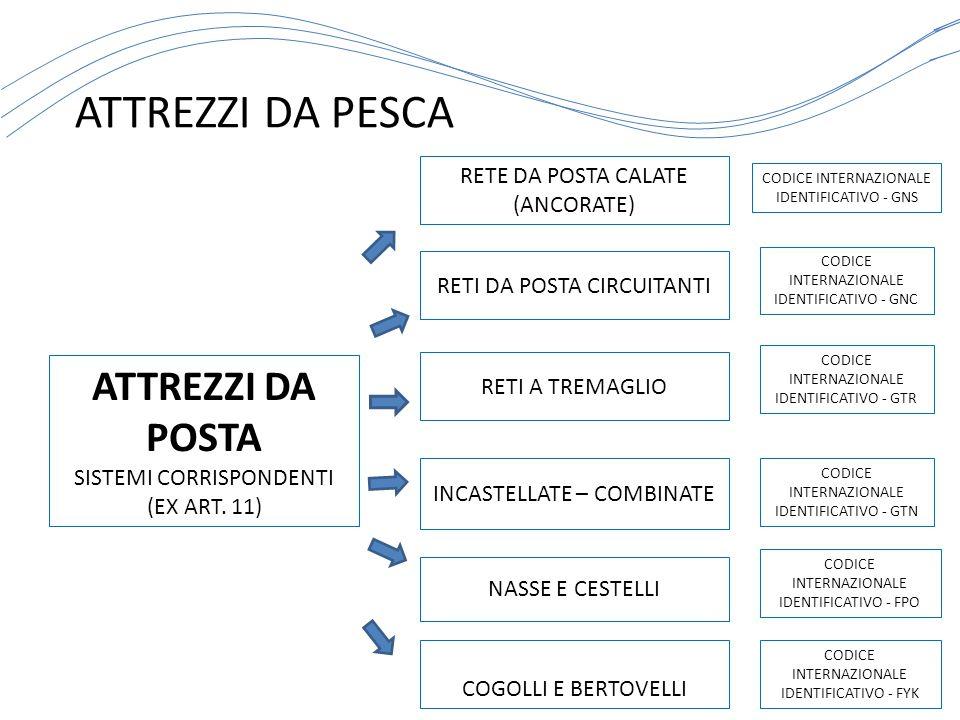 ATTREZZI DA PESCA CODICE INTERNAZIONALE IDENTIFICATIVO - GNS ATTREZZI DA POSTA SISTEMI CORRISPONDENTI (EX ART. 11) RETE DA POSTA CALATE (ANCORATE) COD