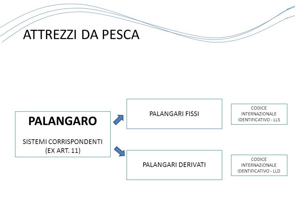 ATTREZZI DA PESCA CODICE INTERNAZIONALE IDENTIFICATIVO - LLS PALANGARO SISTEMI CORRISPONDENTI (EX ART. 11) PALANGARI FISSI CODICE INTERNAZIONALE IDENT