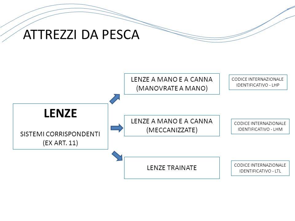 ATTREZZI DA PESCA CODICE INTERNAZIONALE IDENTIFICATIVO - LHP LENZE SISTEMI CORRISPONDENTI (EX ART. 11) LENZE A MANO E A CANNA (MANOVRATE A MANO) CODIC