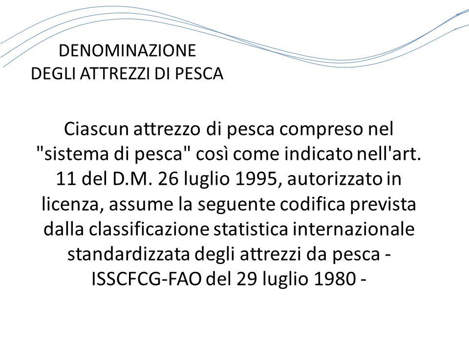 ATTREZZI DA PESCA CODICE INTERNAZIONALE IDENTIFICATIVO - LLS PALANGARO SISTEMI CORRISPONDENTI (EX ART.