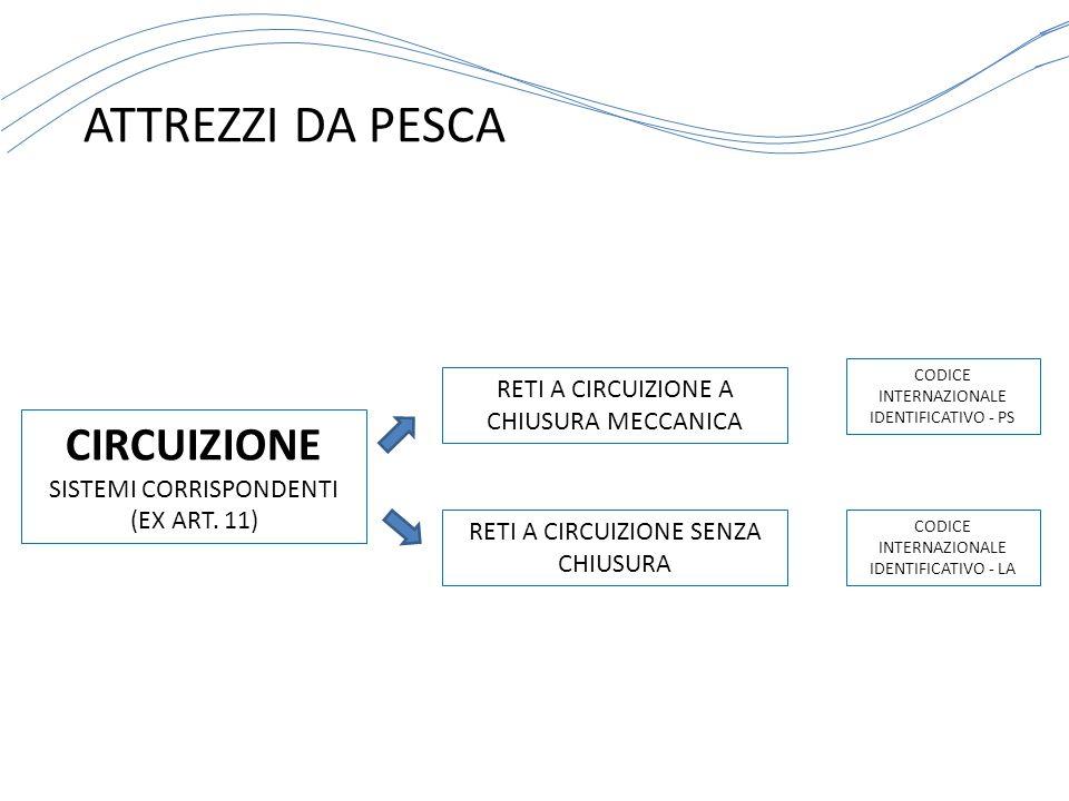 ATTREZZI DA PESCA CODICE INTERNAZIONALE IDENTIFICATIVO - PS CIRCUIZIONE SISTEMI CORRISPONDENTI (EX ART. 11) RETI A CIRCUIZIONE A CHIUSURA MECCANICA CO