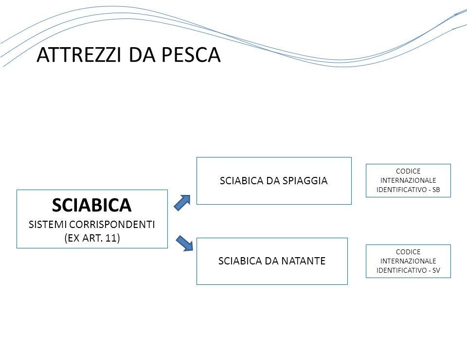 ATTREZZI DA PESCA CODICE INTERNAZIONALE IDENTIFICATIVO - SV SCIABICA SISTEMI CORRISPONDENTI (EX ART. 11) SCIABICA DA NATANTE CODICE INTERNAZIONALE IDE