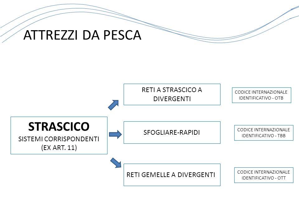 ATTREZZI DA PESCA CODICE INTERNAZIONALE IDENTIFICATIVO - OTB STRASCICO SISTEMI CORRISPONDENTI (EX ART. 11) RETI A STRASCICO A DIVERGENTI CODICE INTERN
