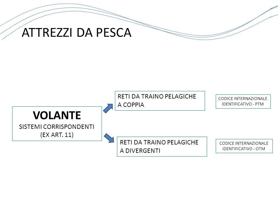 ATTREZZI DA PESCA CODICE INTERNAZIONALE IDENTIFICATIVO - PTM VOLANTE SISTEMI CORRISPONDENTI (EX ART. 11) RETI DA TRAINO PELAGICHE A COPPIA CODICE INTE