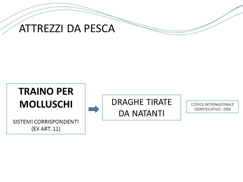 ATTREZZI DA PESCA CODICE INTERNAZIONALE IDENTIFICATIVO - DRB TRAINO PER MOLLUSCHI SISTEMI CORRISPONDENTI (EX ART. 11) DRAGHE TIRATE DA NATANTI