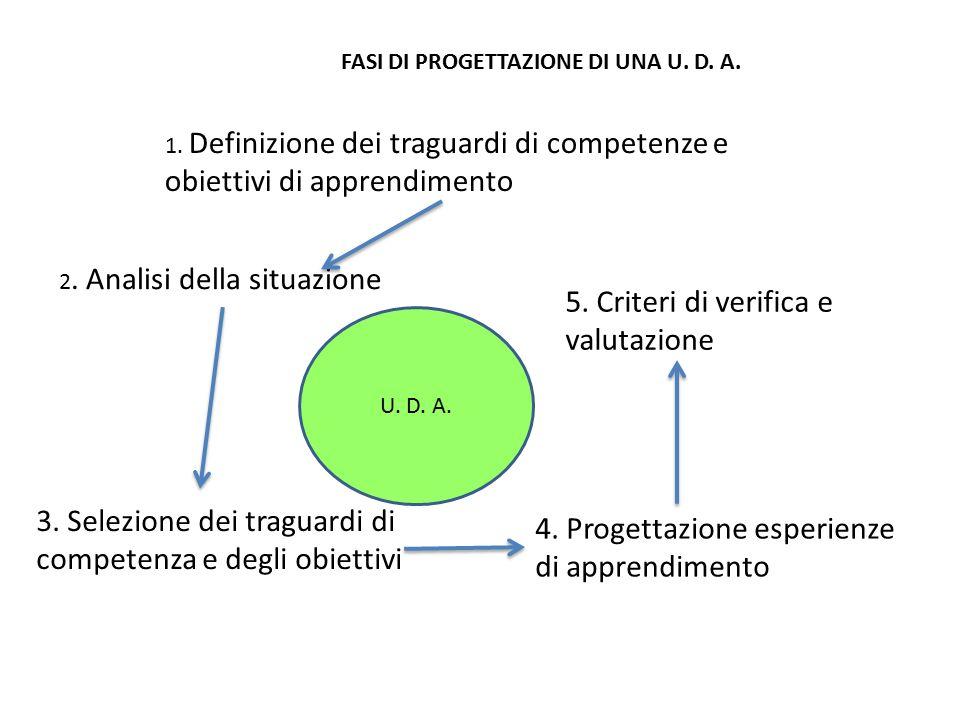 U. D. A. 1. Definizione dei traguardi di competenze e obiettivi di apprendimento 2. Analisi della situazione 3. Selezione dei traguardi di competenza