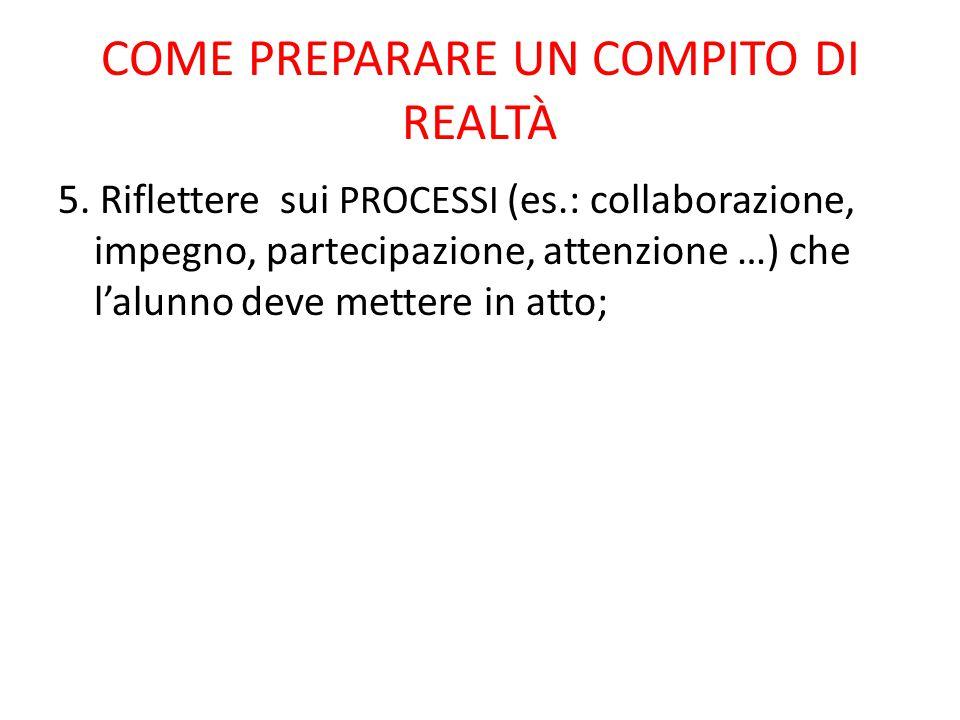 COME PREPARARE UN COMPITO DI REALTÀ 5. Riflettere sui PROCESSI (es.: collaborazione, impegno, partecipazione, attenzione …) che l'alunno deve mettere