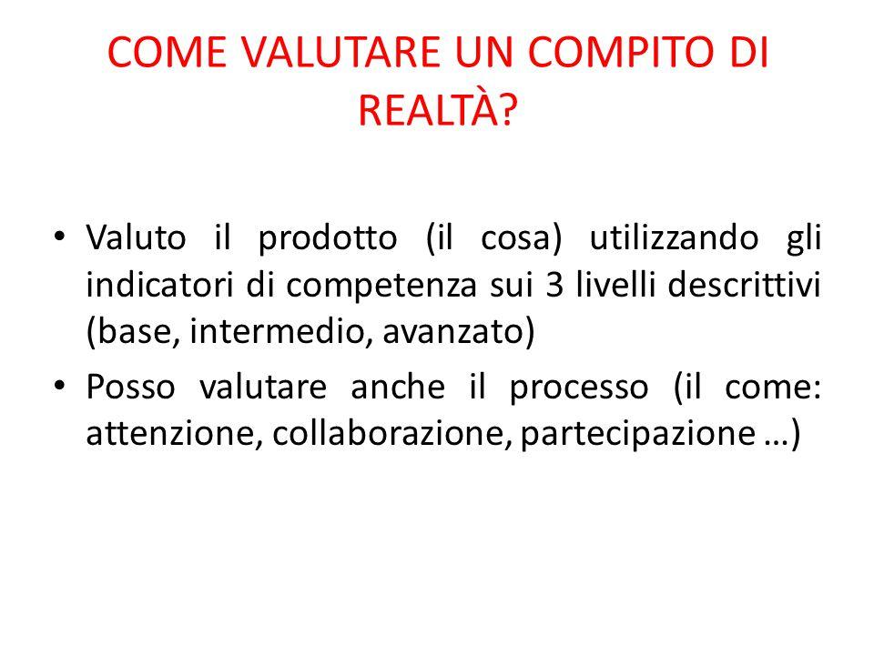 COME VALUTARE UN COMPITO DI REALTÀ? Valuto il prodotto (il cosa) utilizzando gli indicatori di competenza sui 3 livelli descrittivi (base, intermedio,