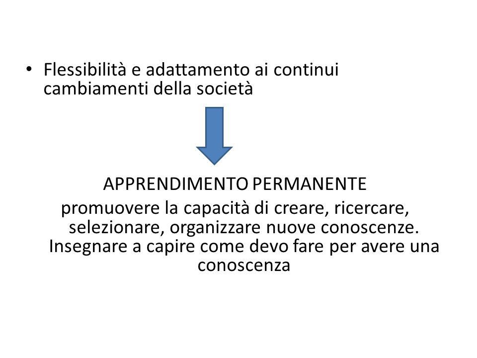 Flessibilità e adattamento ai continui cambiamenti della società APPRENDIMENTO PERMANENTE promuovere la capacità di creare, ricercare, selezionare, or