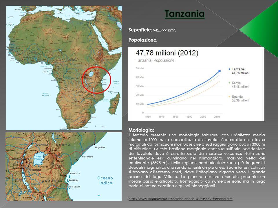 Superficie: 942.799 km 2. Popolazione : http://www.liceoberchet.it/ricerche/geo4d_03/Africa2/tanzania.htm Morfologia: Il territorio presenta una morfo