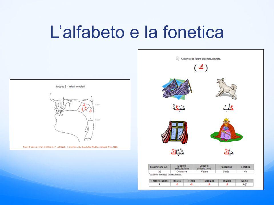 L'alfabeto e la fonetica