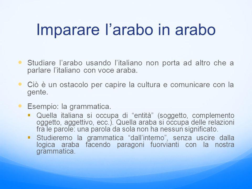 Imparare l'arabo in arabo Studiare l'arabo usando l'italiano non porta ad altro che a parlare l'italiano con voce araba. Ciò è un ostacolo per capire