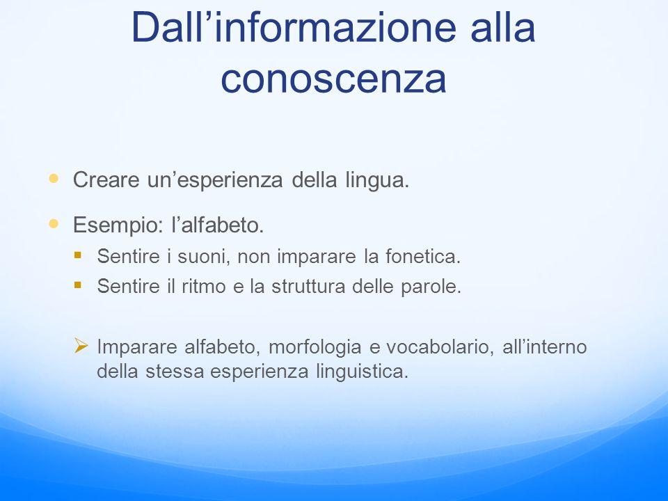 Dall'informazione alla conoscenza Creare un'esperienza della lingua. Esempio: l'alfabeto.  Sentire i suoni, non imparare la fonetica.  Sentire il ri