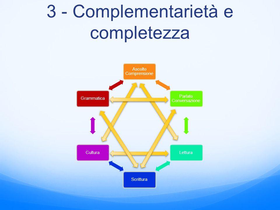 Ascolto Comprensione Parlato Conversazione LetturaScritturaCulturaGrammatica 3 - Complementarietà e completezza