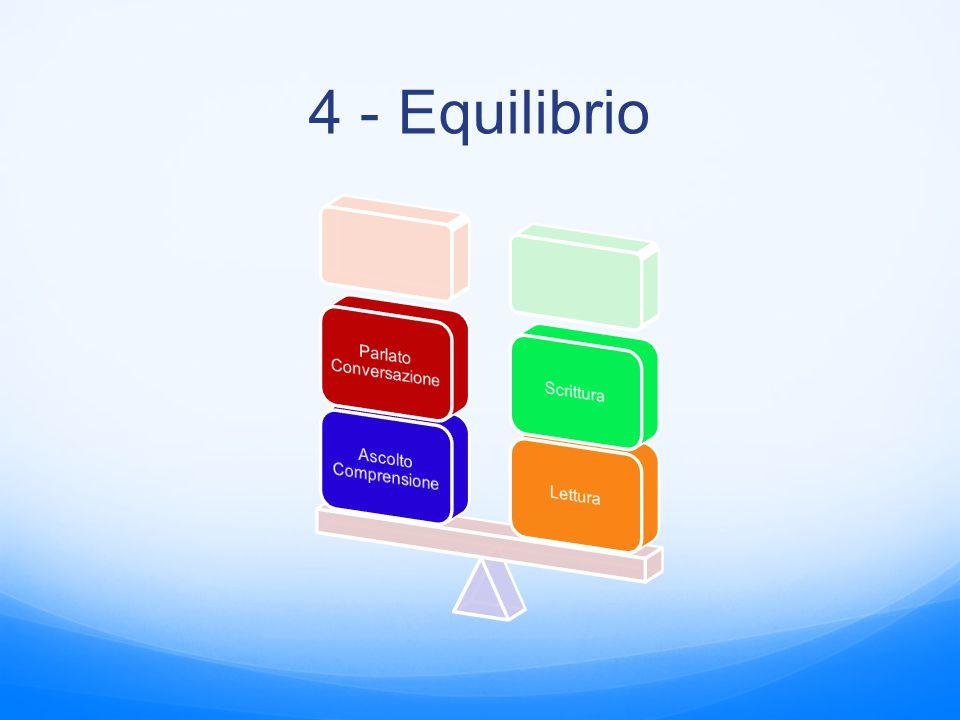 4 - Equilibrio