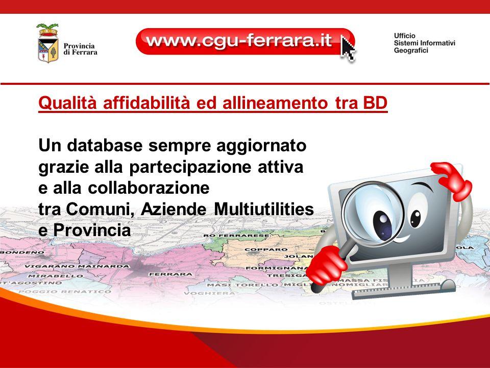Qualità affidabilità ed allineamento tra BD Un database sempre aggiornato grazie alla partecipazione attiva e alla collaborazione tra Comuni, Aziende Multiutilities e Provincia
