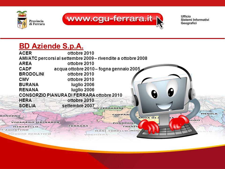 Aziende S.p.A. solo utilizzatrici AMSEFC ARPA ATO6 DELTA 2000 SIPRO FERRARA TUA HTS