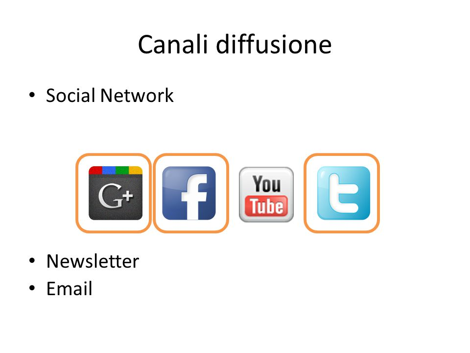 Canali diffusione Social Network Newsletter Email