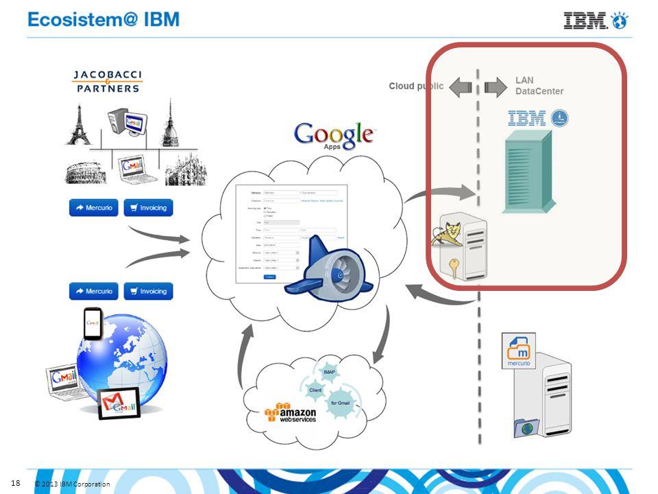 © 2013 IBM Corporation 18