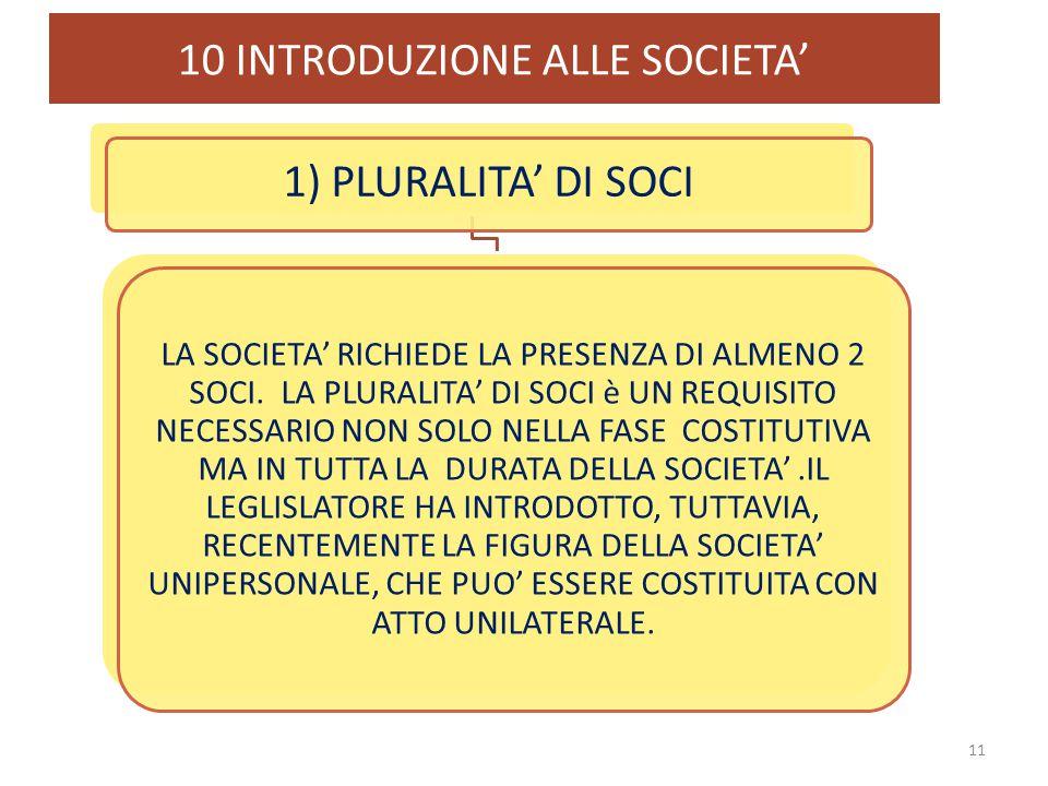 10 INTRODUZIONE ALLE SOCIETA' 11 1) PLURALITA' DI SOCI LA SOCIETA' RICHIEDE LA PRESENZA DI ALMENO 2 SOCI. LA PLURALITA' DI SOCI è UN REQUISITO NECESSA