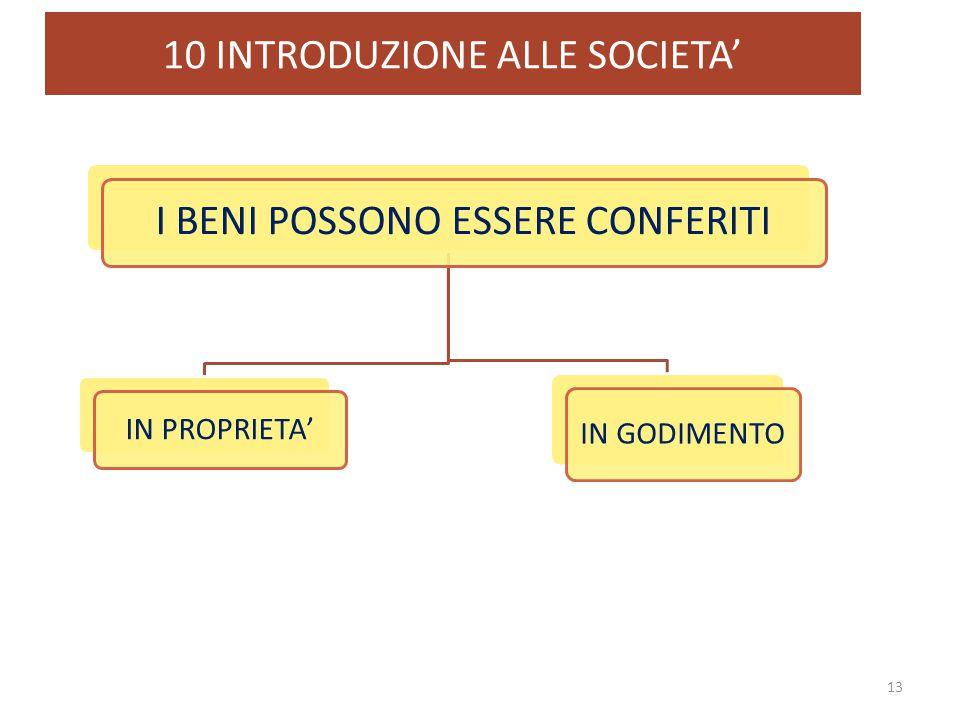 10 INTRODUZIONE ALLE SOCIETA' 13 I BENI POSSONO ESSERE CONFERITI IN PROPRIETA' IN GODIMENTO