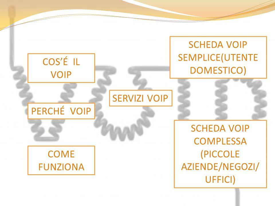 COS'É IL VOIP PERCHÉ VOIP COME FUNZIONA SERVIZI VOIP SCHEDA VOIP COMPLESSA (PICCOLE AZIENDE/NEGOZI/ UFFICI) SCHEDA VOIP SEMPLICE(UTENTE DOMESTICO)