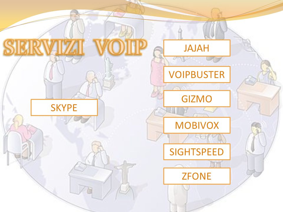 JAJAH SKYPE VOIPBUSTER GIZMO MOBIVOX SIGHTSPEED ZFONE