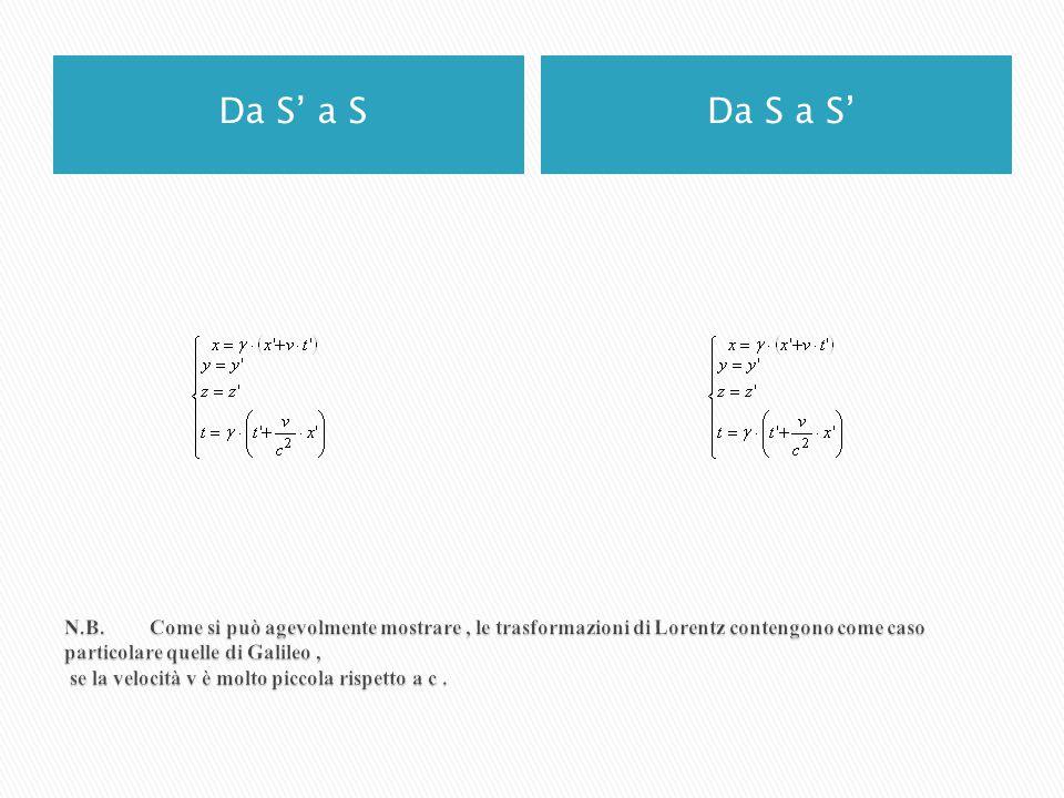  Lorentz non attribuisce un significato fisico alle sue leggi, ma le trova come artificio matematico per rendere invarianti le equazioni dell'elettromagnetismo  Ma le trasformazioni di Lorentz si riveleranno poi quello giuste : Utilizzandole al posto delle trasformazioni galileiane si possono ricavare:  La costanza della velocità della luce  La dilatazione dei tempi  La contrazione delle lunghezze
