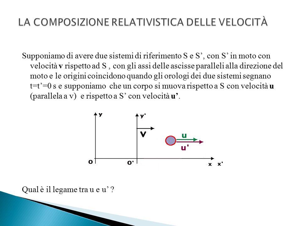 Per Galileo il legame era:  Ma questa legge va modificata e si ottiene : che è la legge di composizione relativistica delle velocità.