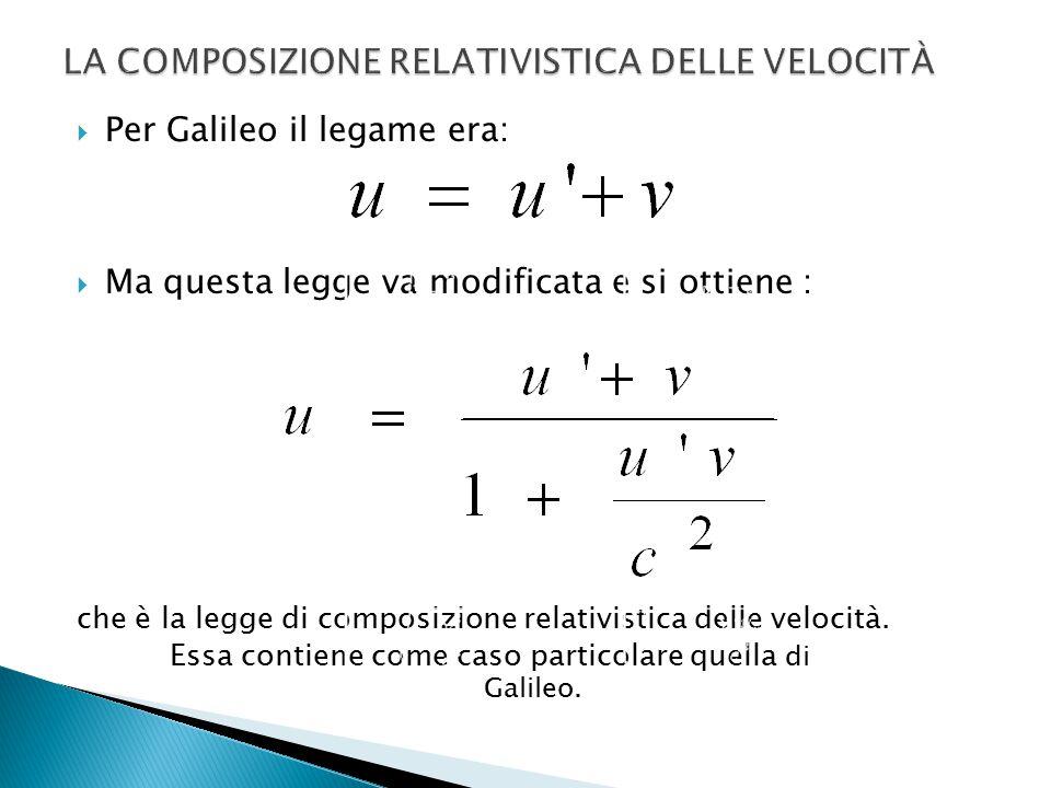  Calcolare la velocità della luce per l'osservatore a terra utilizzando dapprima la composizione classica e poi quella relativistica