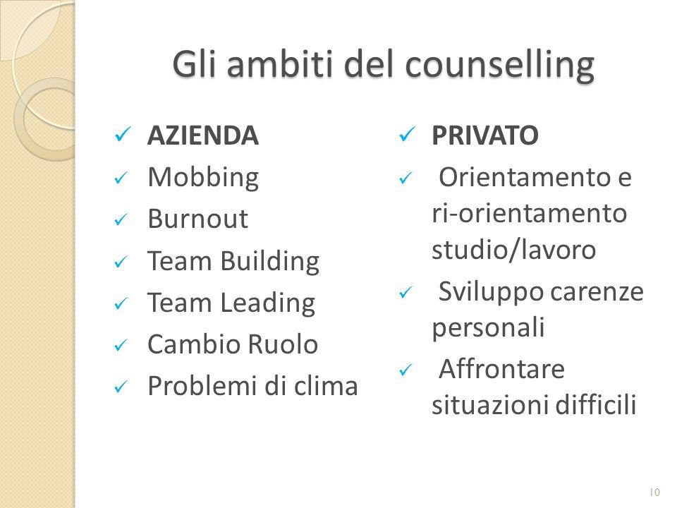 Gli ambiti del counselling AZIENDA Mobbing Burnout Team Building Team Leading Cambio Ruolo Problemi di clima PRIVATO Orientamento e ri-orientamento st