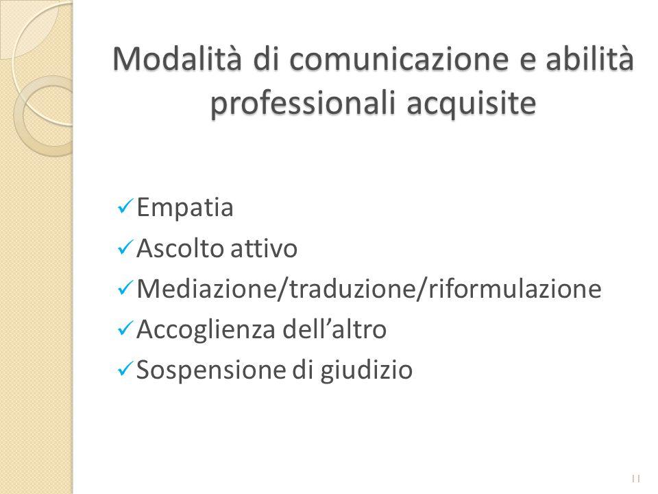 Modalità di comunicazione e abilità professionali acquisite Empatia Ascolto attivo Mediazione/traduzione/riformulazione Accoglienza dell'altro Sospensione di giudizio 11