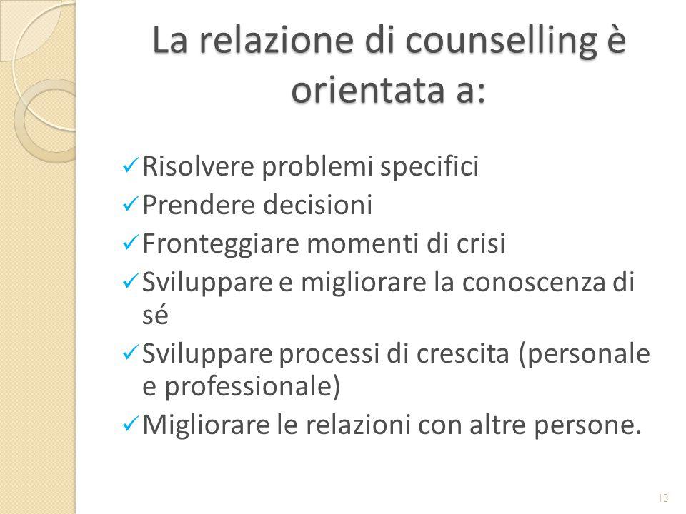 La relazione di counselling è orientata a: Risolvere problemi specifici Prendere decisioni Fronteggiare momenti di crisi Sviluppare e migliorare la co