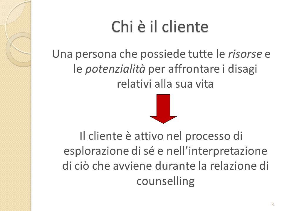 Chi è il cliente Una persona che possiede tutte le risorse e le potenzialità per affrontare i disagi relativi alla sua vita Il cliente è attivo nel pr
