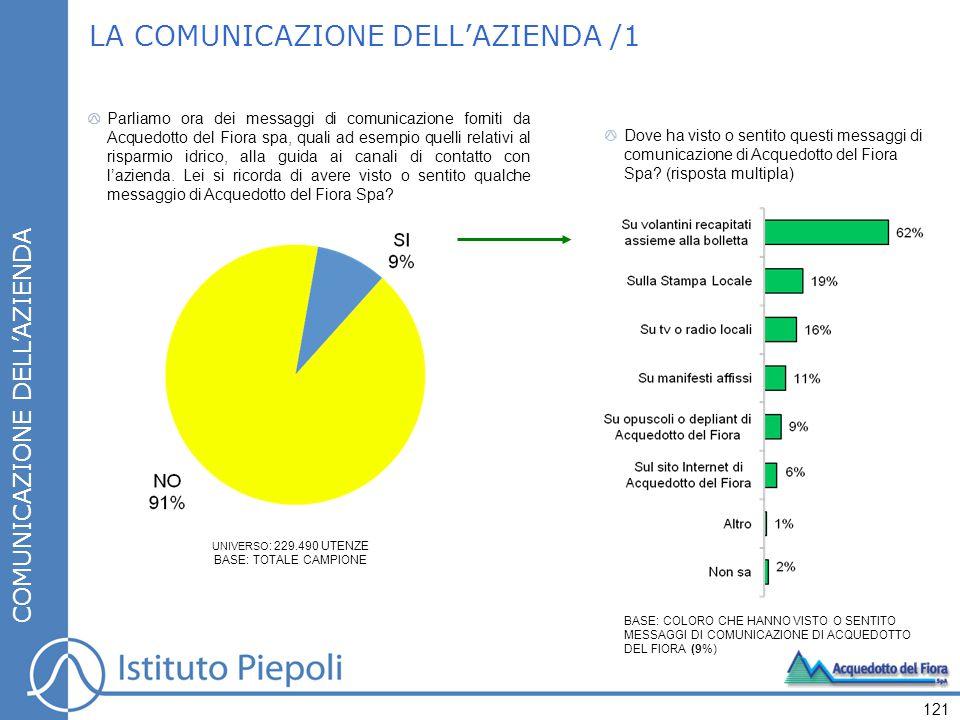 LA COMUNICAZIONE DELL'AZIENDA /1 Parliamo ora dei messaggi di comunicazione forniti da Acquedotto del Fiora spa, quali ad esempio quelli relativi al risparmio idrico, alla guida ai canali di contatto con l'azienda.