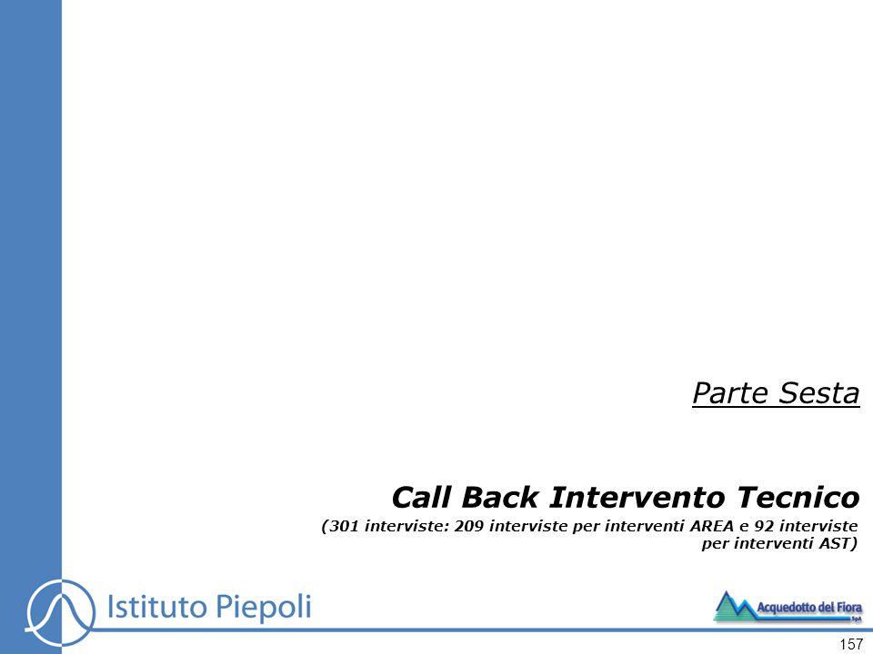 157 Parte Sesta Call Back Intervento Tecnico (301 interviste: 209 interviste per interventi AREA e 92 interviste per interventi AST)