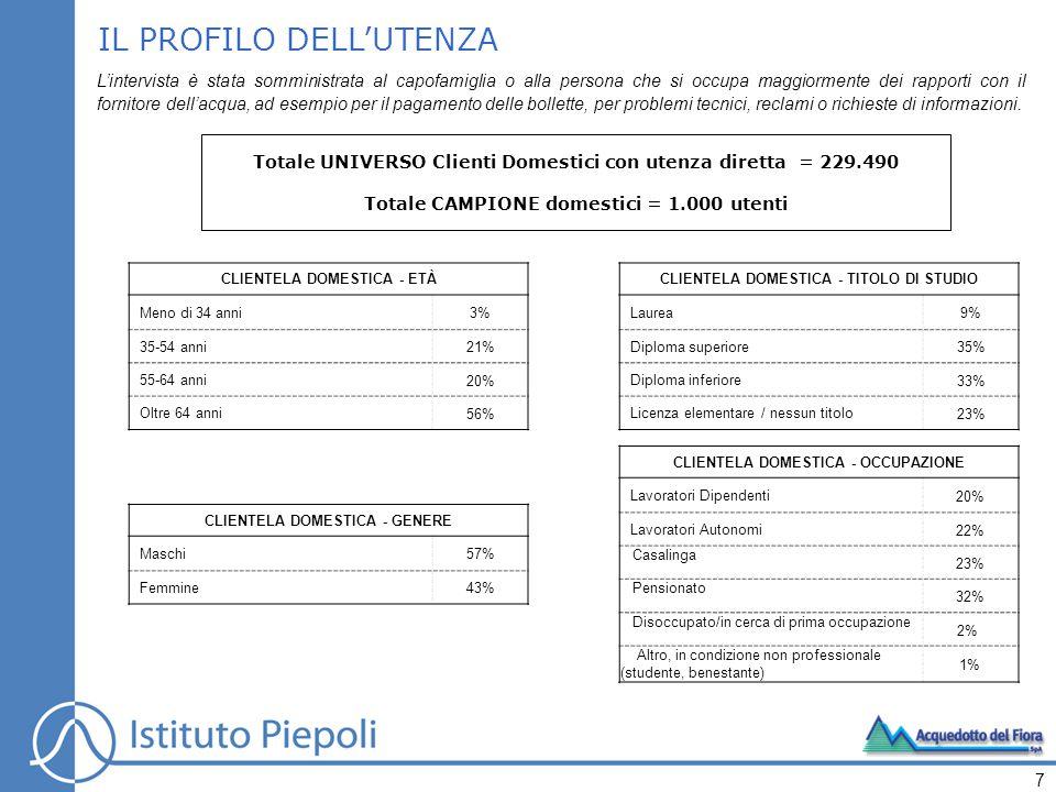158 INTERVENTO TECNICO MOTIVI DI CONTATTO Negli ultimi 6 mesi, ha contattato Acquedotto del Fiora per uno o più dei seguenti motivi.
