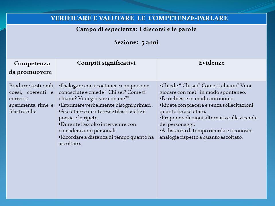 VERIFICARE E VALUTARE LE COMPETENZE-PARLARE Campo di esperienza: I discorsi e le parole Sezione: 5 anni Competenza da promuovere Compiti significativi