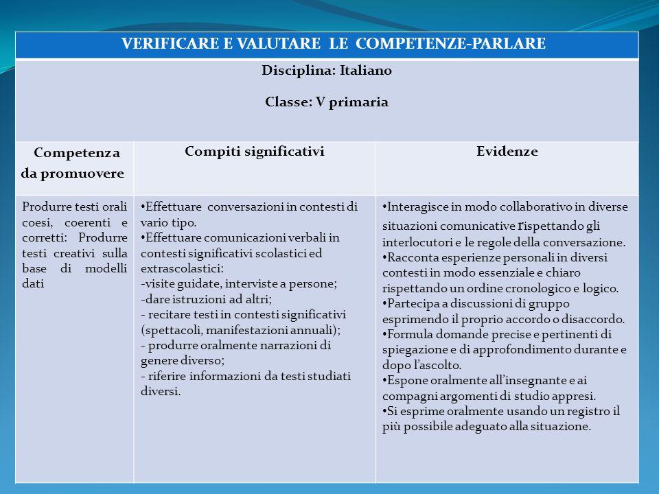 VERIFICARE E VALUTARE LE COMPETENZE-PARLARE Disciplina: Italiano Classe: V primaria Competenza da promuovere Compiti significativiEvidenze Produrre te