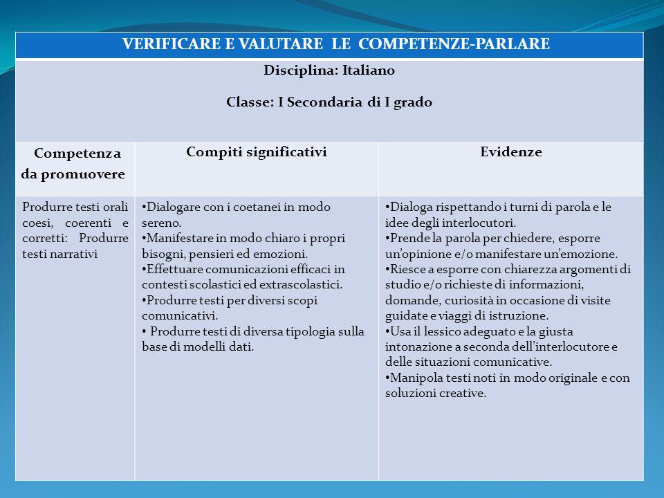 VERIFICARE E VALUTARE LE COMPETENZE-PARLARE Disciplina: Italiano Classe: I Secondaria di I grado Competenza da promuovere Compiti significativiEvidenz