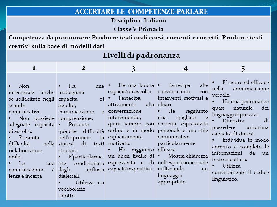 ACCERTARE LE COMPETENZE-PARLARE Disciplina: Italiano Classe V Primaria Competenza da promuovere:Produrre testi orali coesi, coerenti e corretti: Produ