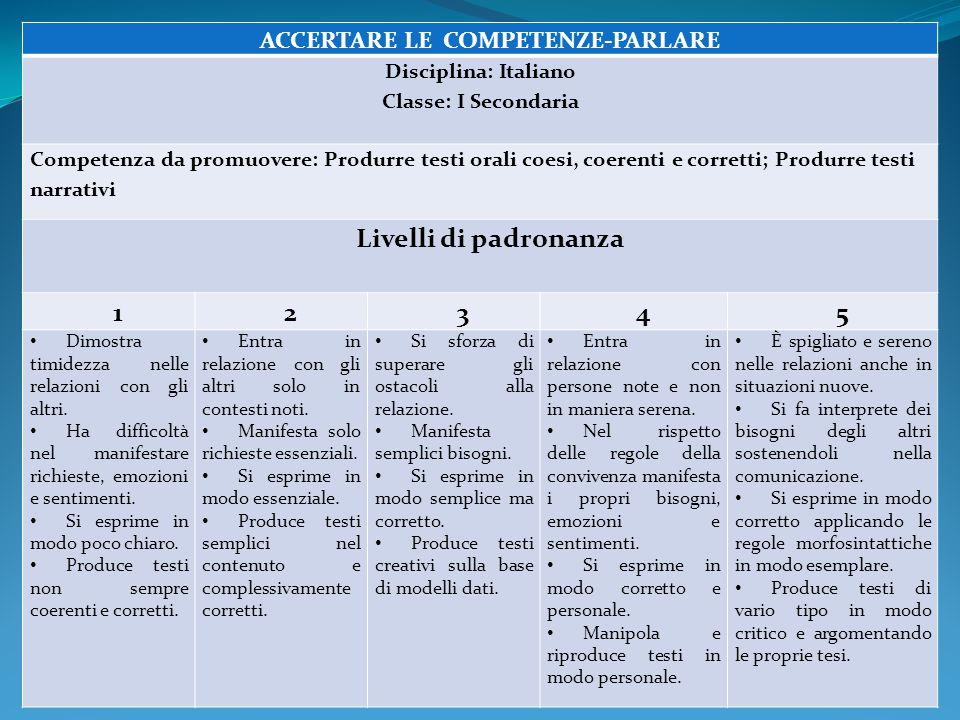 ACCERTARE LE COMPETENZE-PARLARE Disciplina: Italiano Classe: I Secondaria Competenza da promuovere: Produrre testi orali coesi, coerenti e corretti; P