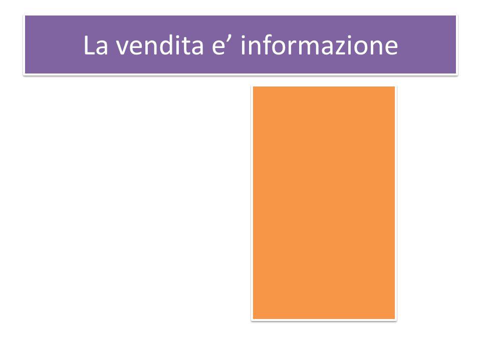 La vendita e' informazione