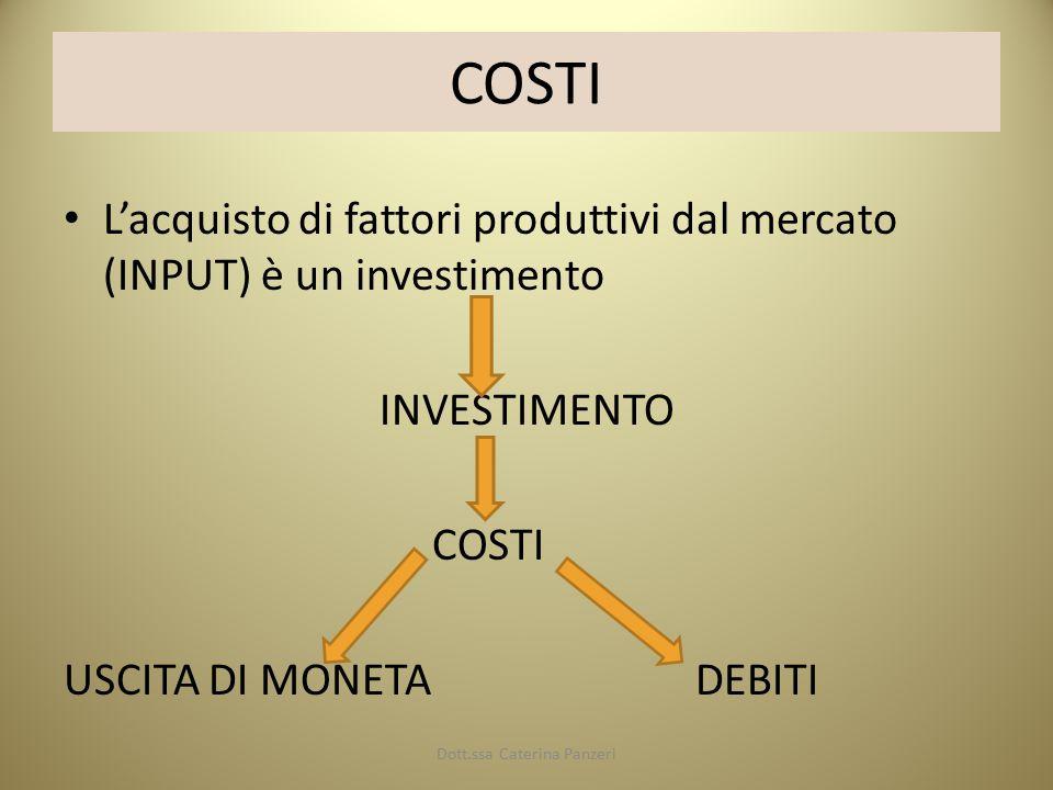 COSTI L'acquisto di fattori produttivi dal mercato (INPUT) è un investimento INVESTIMENTO COSTI USCITA DI MONETADEBITI Dott.ssa Caterina Panzeri