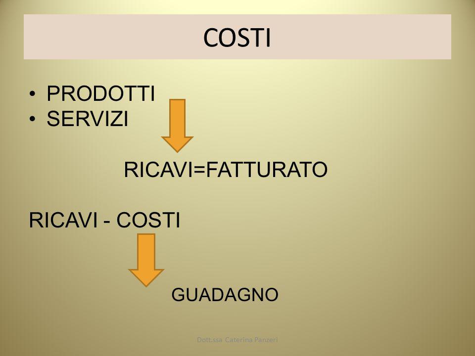 COSTI PRODOTTI SERVIZI RICAVI=FATTURATO RICAVI - COSTI GUADAGNO Dott.ssa Caterina Panzeri