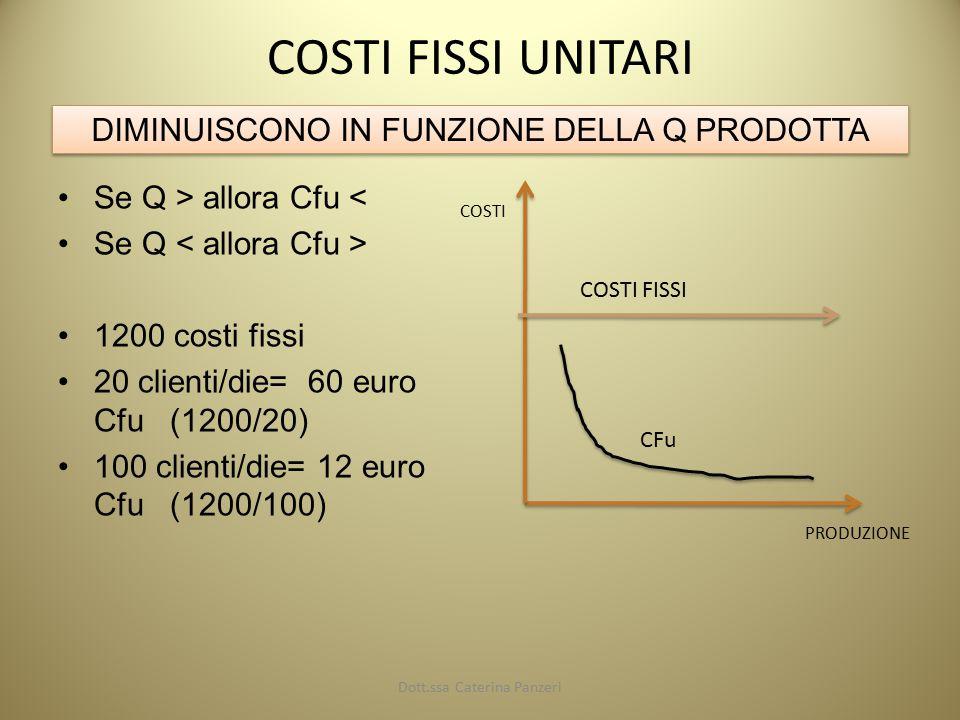 COSTI FISSI UNITARI Se Q > allora Cfu < Se Q 1200 costi fissi 20 clienti/die= 60 euro Cfu (1200/20) 100 clienti/die= 12 euro Cfu (1200/100) DIMINUISCONO IN FUNZIONE DELLA Q PRODOTTA COSTI PRODUZIONE COSTI FISSI CFu Dott.ssa Caterina Panzeri