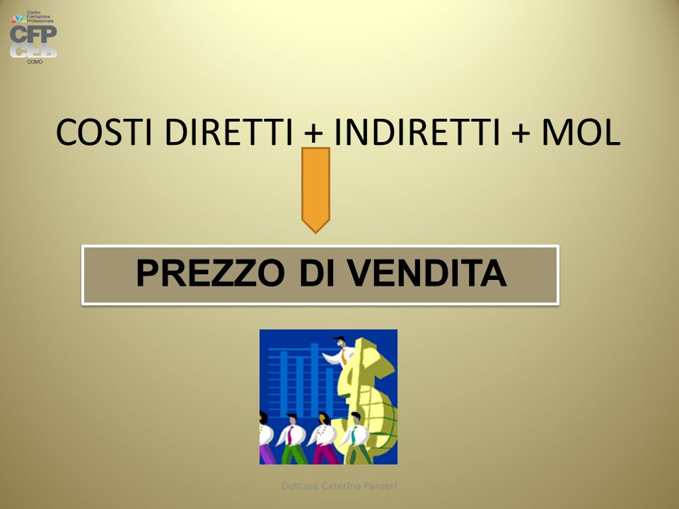 COSTI DIRETTI + INDIRETTI + MOL PREZZO DI VENDITA Dott.ssa Caterina Panzeri