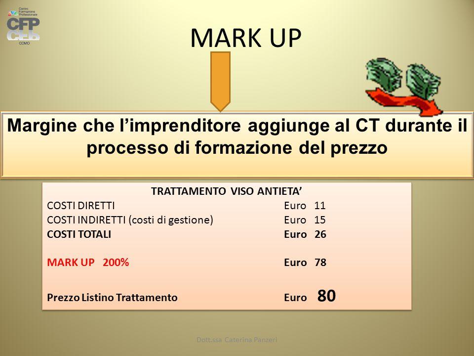 MARK UP Margine che l'imprenditore aggiunge al CT durante il processo di formazione del prezzo Dott.ssa Caterina Panzeri TRATTAMENTO VISO ANTIETA' COSTI DIRETTI Euro 11 COSTI INDIRETTI (costi di gestione)Euro 15 COSTI TOTALIEuro 26 MARK UP 200%Euro 78 Prezzo Listino TrattamentoEuro 80 TRATTAMENTO VISO ANTIETA' COSTI DIRETTI Euro 11 COSTI INDIRETTI (costi di gestione)Euro 15 COSTI TOTALIEuro 26 MARK UP 200%Euro 78 Prezzo Listino TrattamentoEuro 80